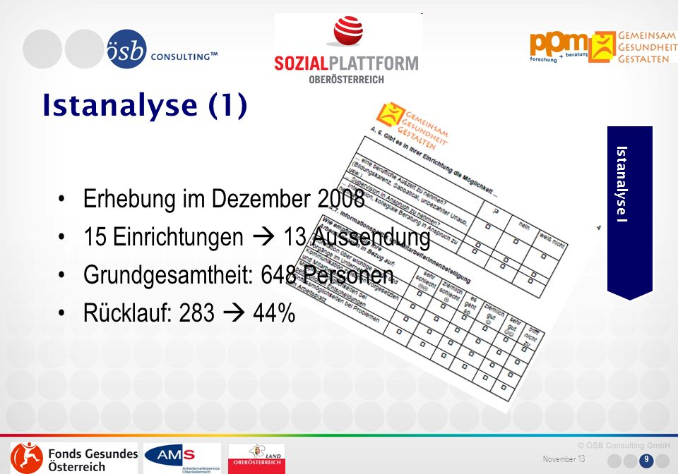 November 13 20 Rahmendaten Entwicklung Abschlussfragebogen Schriftliche Befragung Februar bis April 2011 Items 28 Auswertung: Mai 2011 Istanalyse II (2) Istanalyse II