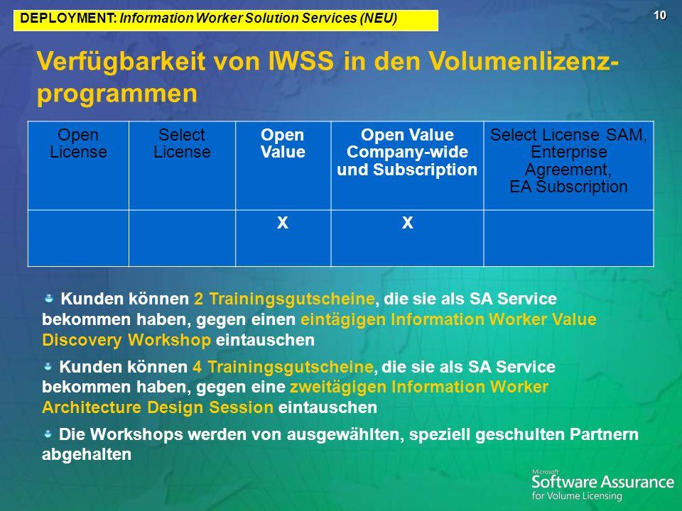 10 Verfügbarkeit von IWSS in den Volumenlizenz- programmen DEPLOYMENT: Information Worker Solution Services (NEU) Open License Select License Open Val