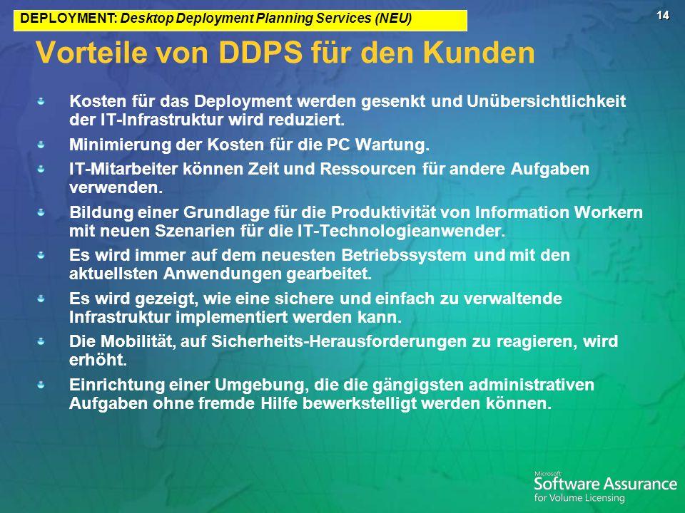 14 Vorteile von DDPS für den Kunden Kosten für das Deployment werden gesenkt und Unübersichtlichkeit der IT-Infrastruktur wird reduziert. Minimierung
