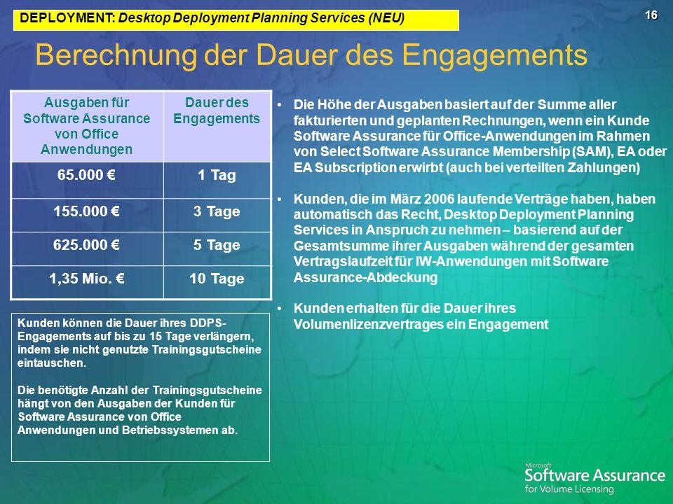 16 Ausgaben für Software Assurance von Office Anwendungen Dauer des Engagements 65.000 1 Tag 155.000 3 Tage 625.000 5 Tage 1,35 Mio. 10 Tage Die Höhe