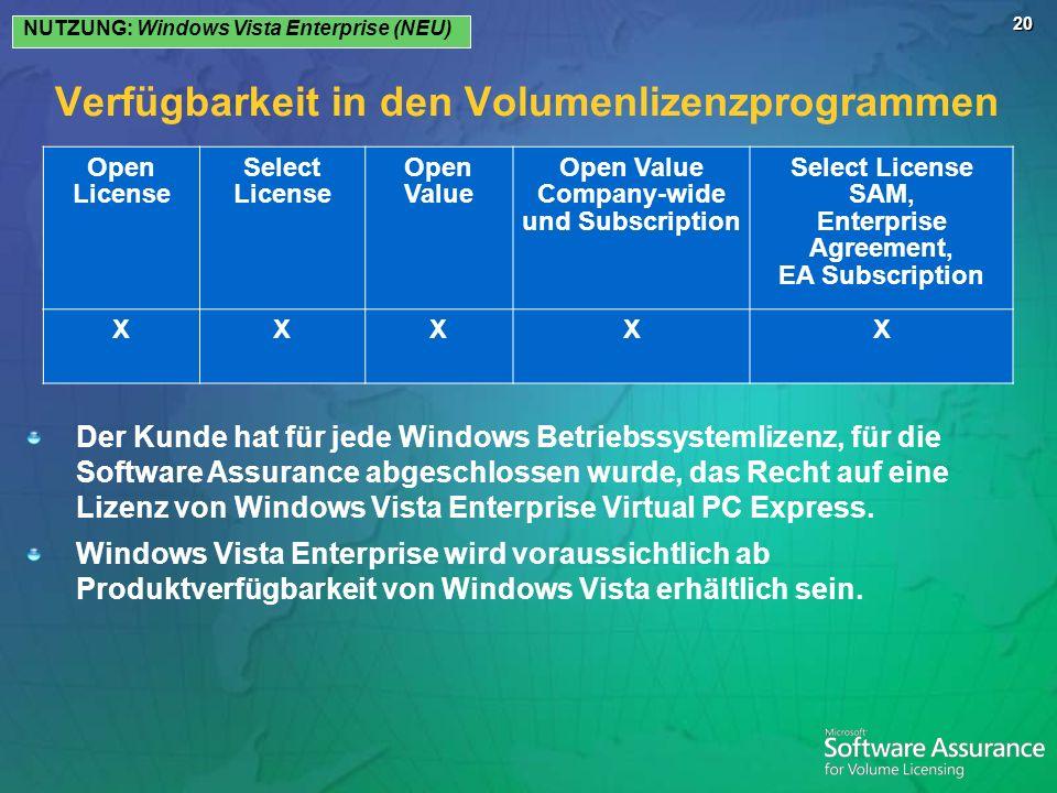 20 Verfügbarkeit in den Volumenlizenzprogrammen NUTZUNG: Windows Vista Enterprise (NEU) Open License Select License Open Value Open Value Company-wide