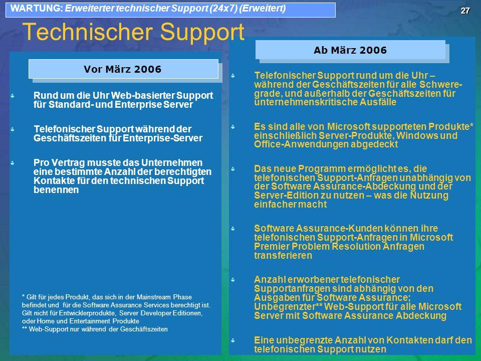 27 Technischer Support Rund um die Uhr Web-basierter Support für Standard- und Enterprise Server Telefonischer Support während der Geschäftszeiten für