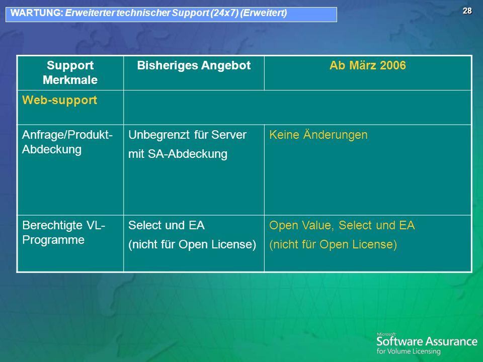 28 Support Merkmale Bisheriges AngebotAb März 2006 Web-support Anfrage/Produkt- Abdeckung Unbegrenzt für Server mit SA-Abdeckung Keine Änderungen Berechtigte VL- Programme Select und EA (nicht für Open License) Open Value, Select und EA (nicht für Open License) WARTUNG: Erweiterter technischer Support (24x7) (Erweitert)