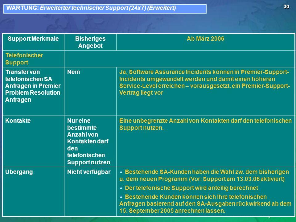 30 Support MerkmaleBisheriges Angebot Ab März 2006 Telefonischer Support Transfer von telefonischen SA Anfragen in Premier Problem Resolution Anfragen