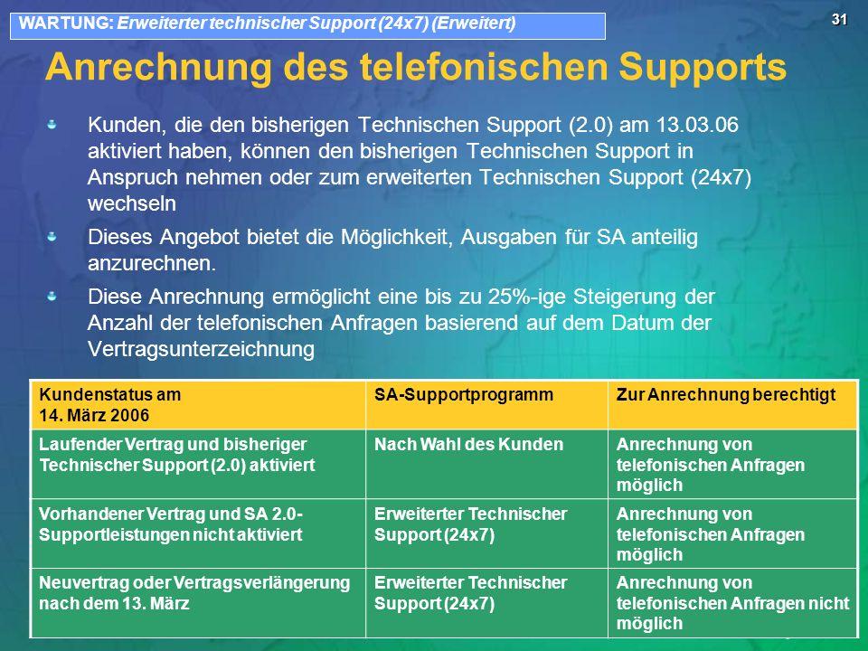 31 Anrechnung des telefonischen Supports Kunden, die den bisherigen Technischen Support (2.0) am 13.03.06 aktiviert haben, können den bisherigen Technischen Support in Anspruch nehmen oder zum erweiterten Technischen Support (24x7) wechseln Dieses Angebot bietet die Möglichkeit, Ausgaben für SA anteilig anzurechnen.