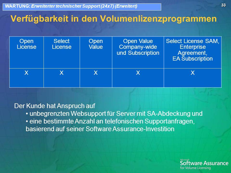 33 Verfügbarkeit in den Volumenlizenzprogrammen Open License Select License Open Value Open Value Company-wide und Subscription Select License SAM, En