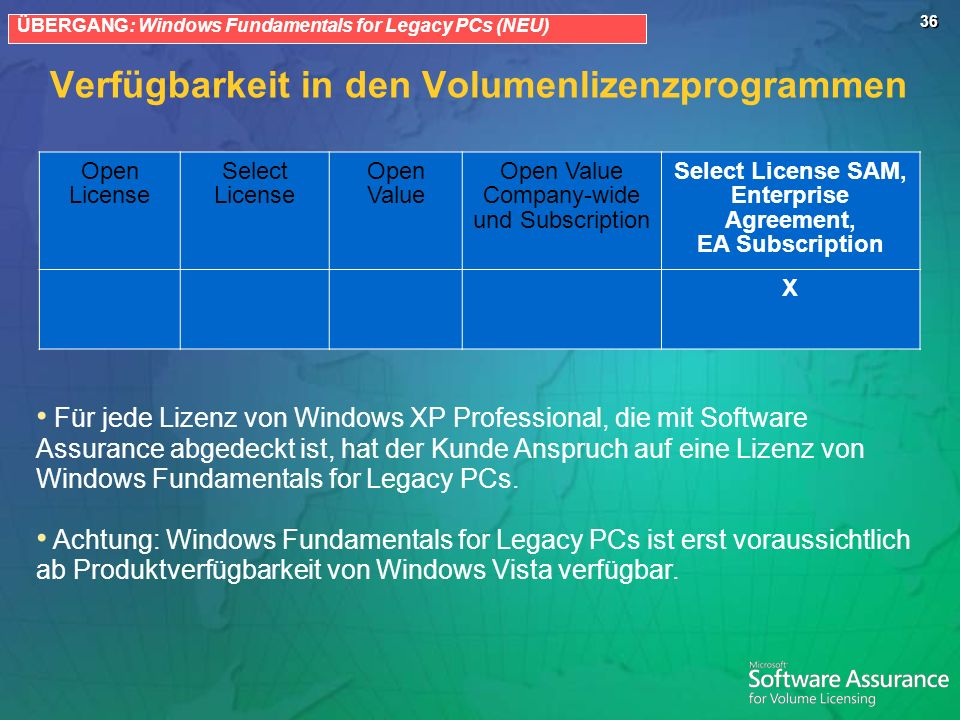 36 Verfügbarkeit in den Volumenlizenzprogrammen ÜBERGANG: Windows Fundamentals for Legacy PCs (NEU) Open License Select License Open Value Open Value