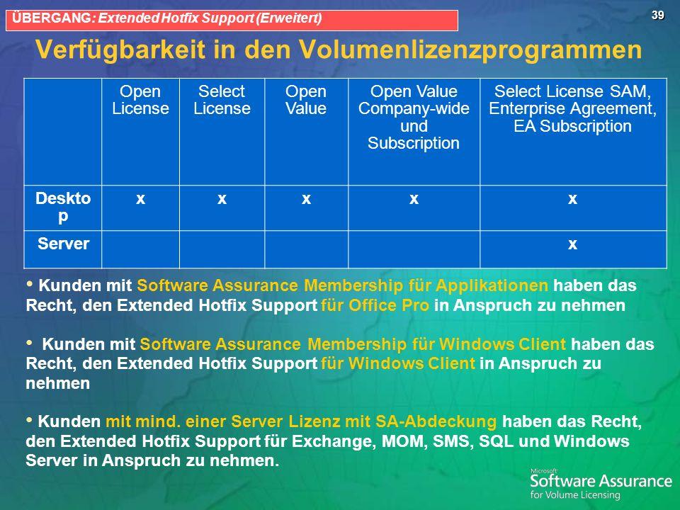 39 Verfügbarkeit in den Volumenlizenzprogrammen Kunden mit Software Assurance Membership für Applikationen haben das Recht, den Extended Hotfix Suppor