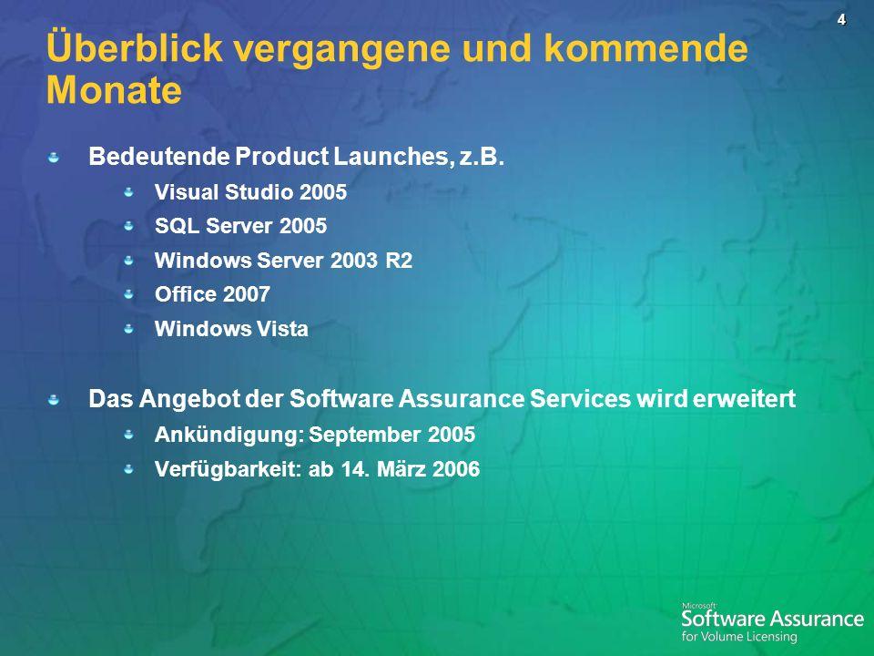 4 Überblick vergangene und kommende Monate Bedeutende Product Launches, z.B. Visual Studio 2005 SQL Server 2005 Windows Server 2003 R2 Office 2007 Win