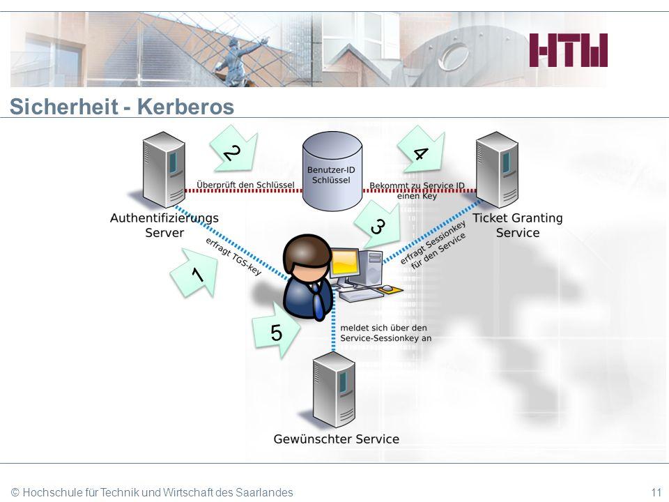 Sicherheit - Kerberos © Hochschule für Technik und Wirtschaft des Saarlandes11 1 1 2 2 3 3 4 4 5 5