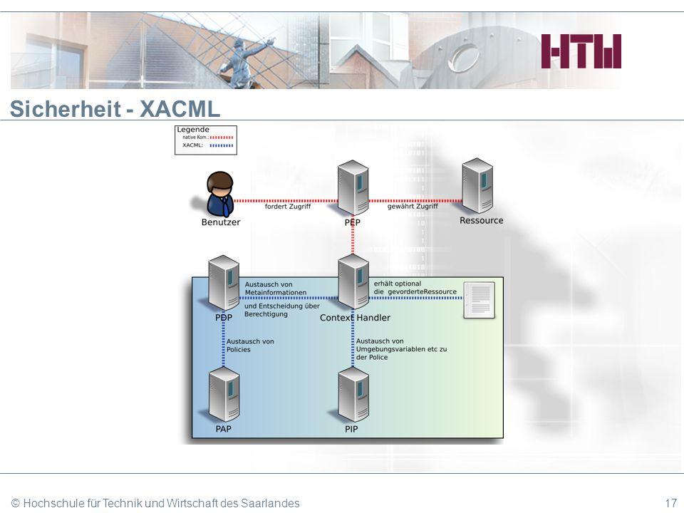 Sicherheit - XACML © Hochschule für Technik und Wirtschaft des Saarlandes17