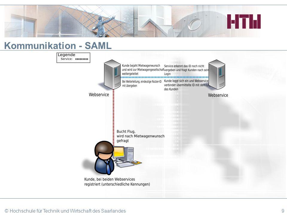 Kommunikation - SAML © Hochschule für Technik und Wirtschaft des Saarlandes9