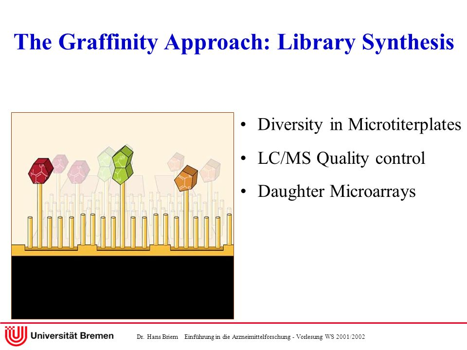 Dr. Hans Briem Einführung in die Arzneimittelforschung - Vorlesung WS 2001/2002 Diversity in Microtiterplates Technology LC/MS Quality control Daughte