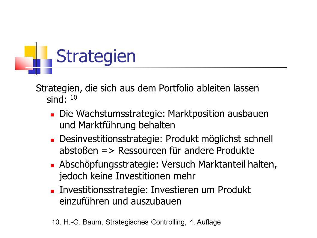 Strategien Strategien, die sich aus dem Portfolio ableiten lassen sind: 10 Die Wachstumsstrategie: Marktposition ausbauen und Marktführung behalten De
