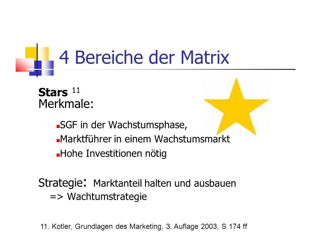 4 Bereiche der Matrix Stars 11 Merkmale: SGF in der Wachstumsphase, Marktführer in einem Wachstumsmarkt Hohe Investitionen nötig Strategie : Marktante