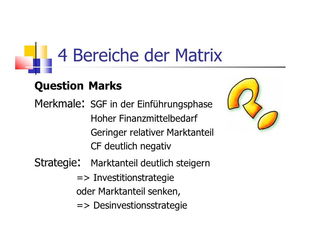 4 Bereiche der Matrix Question Marks Merkmale : SGF in der Einführungsphase Hoher Finanzmittelbedarf Geringer relativer Marktanteil CF deutlich negati