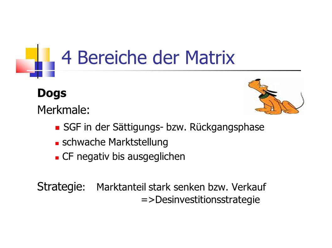 4 Bereiche der Matrix Dogs Merkmale: SGF in der Sättigungs- bzw. Rückgangsphase schwache Marktstellung CF negativ bis ausgeglichen Strategie : Marktan