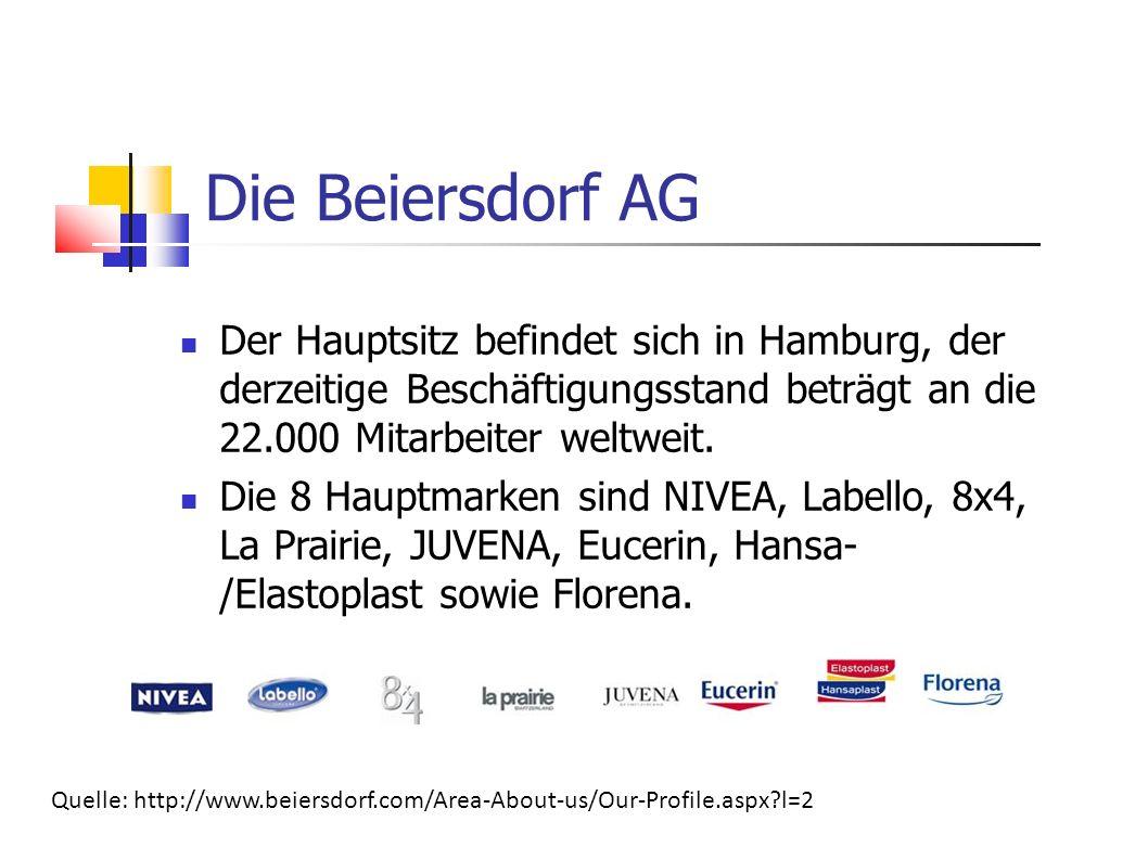 Der Hauptsitz befindet sich in Hamburg, der derzeitige Beschäftigungsstand beträgt an die 22.000 Mitarbeiter weltweit. Die 8 Hauptmarken sind NIVEA, L