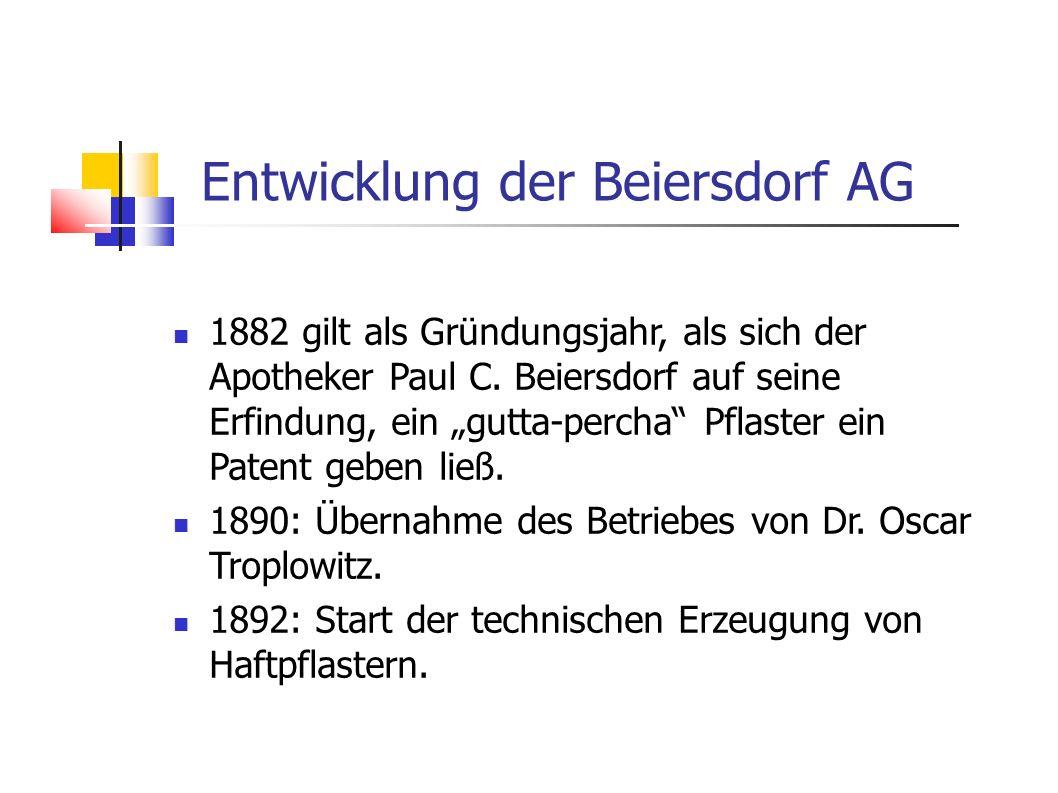 Entwicklung der Beiersdorf AG 1882 gilt als Gründungsjahr, als sich der Apotheker Paul C. Beiersdorf auf seine Erfindung, ein gutta-percha Pflaster ei