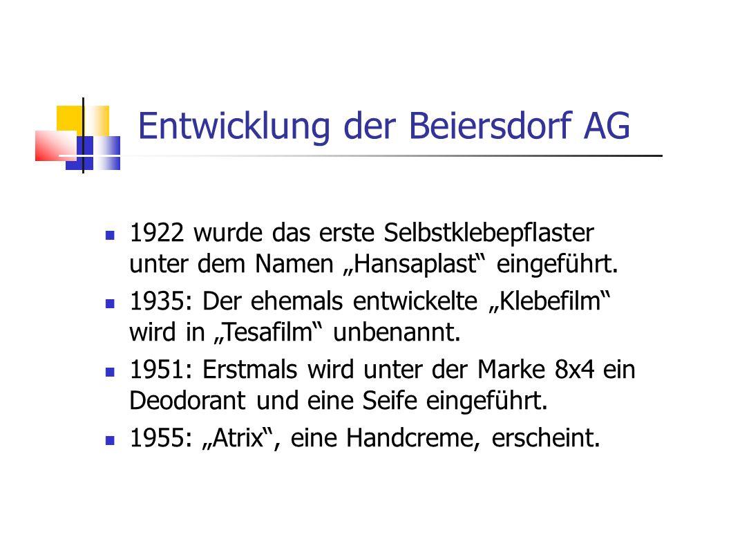 1922 wurde das erste Selbstklebepflaster unter dem Namen Hansaplast eingeführt. 1935: Der ehemals entwickelte Klebefilm wird in Tesafilm unbenannt. 19