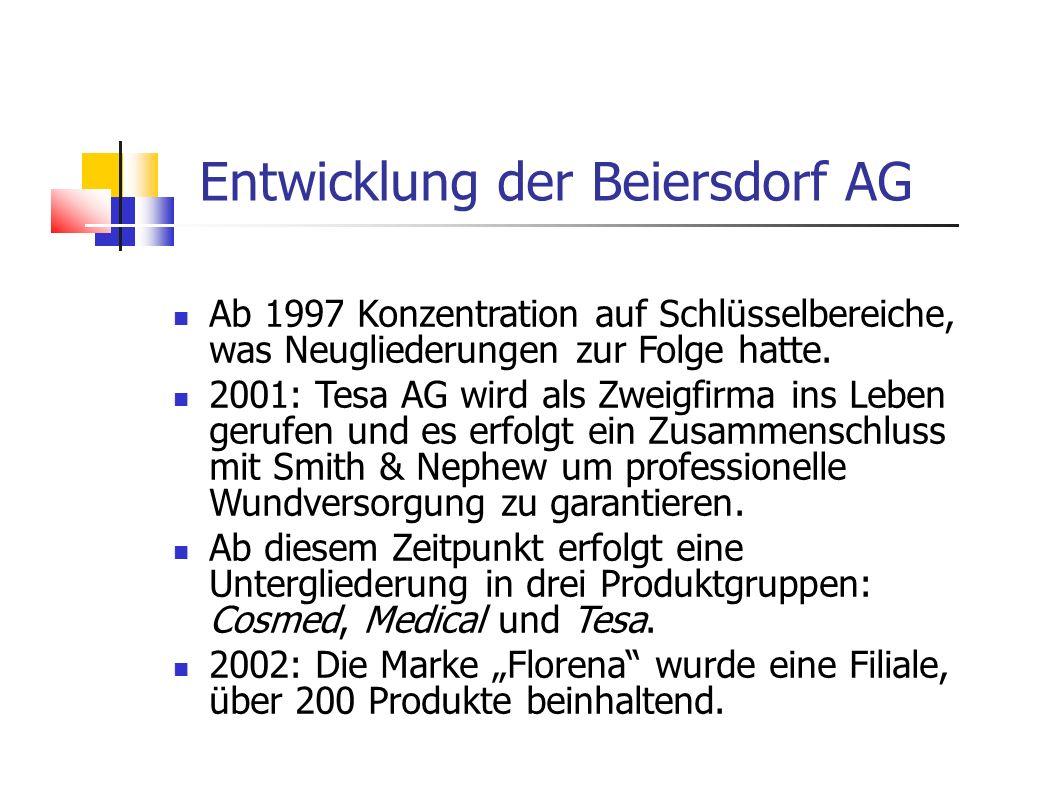 Ab 1997 Konzentration auf Schlüsselbereiche, was Neugliederungen zur Folge hatte. 2001: Tesa AG wird als Zweigfirma ins Leben gerufen und es erfolgt e