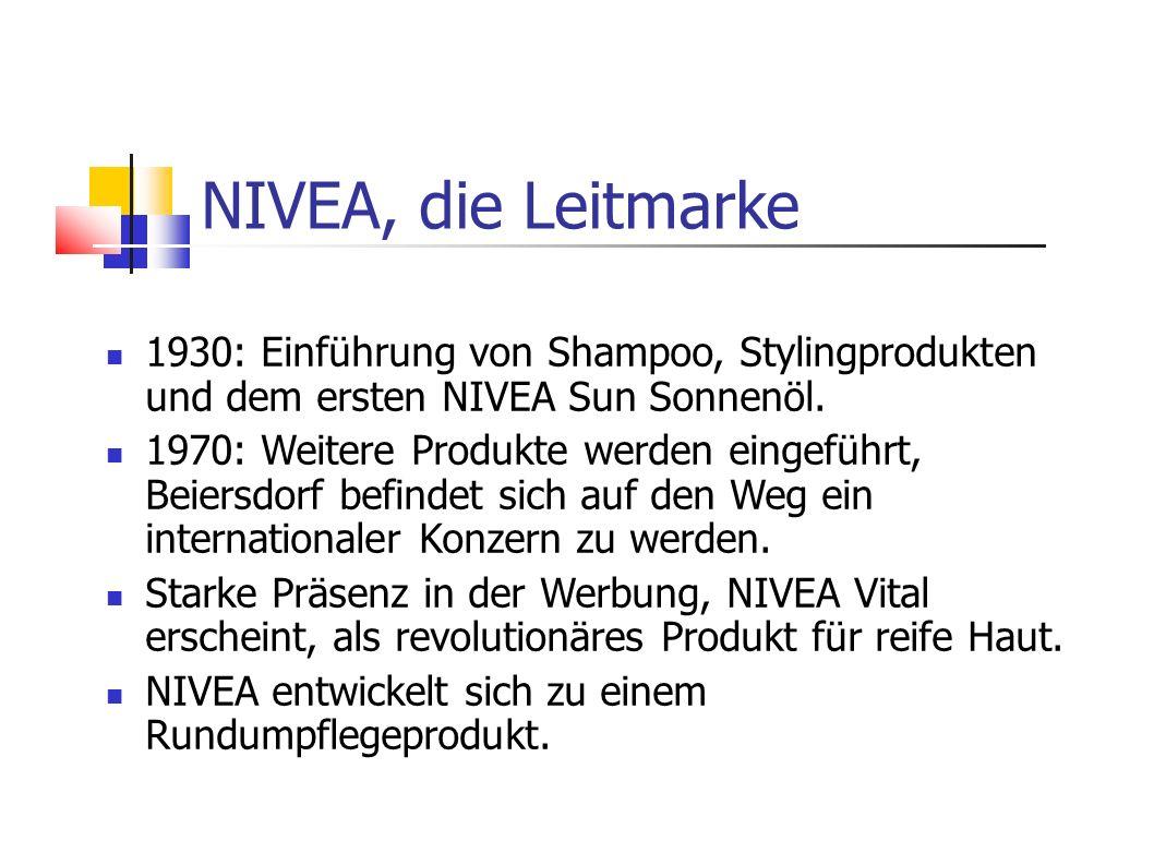 1930: Einführung von Shampoo, Stylingprodukten und dem ersten NIVEA Sun Sonnenöl. 1970: Weitere Produkte werden eingeführt, Beiersdorf befindet sich a