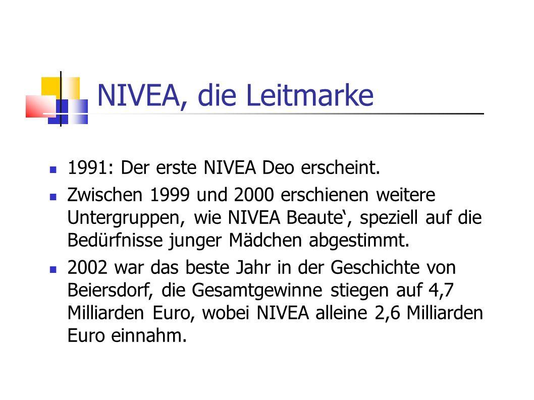 1991: Der erste NIVEA Deo erscheint. Zwischen 1999 und 2000 erschienen weitere Untergruppen, wie NIVEA Beaute, speziell auf die Bedürfnisse junger Mäd