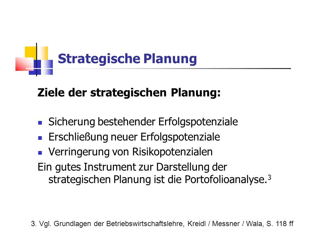 Strategische Planung Ziele der strategischen Planung: Sicherung bestehender Erfolgspotenziale Erschließung neuer Erfolgspotenziale Verringerung von Ri
