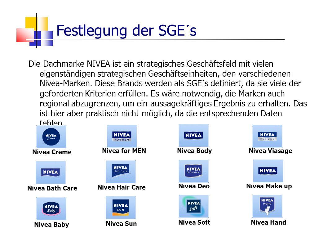 Die Dachmarke NIVEA ist ein strategisches Geschäftsfeld mit vielen eigenständigen strategischen Geschäftseinheiten, den verschiedenen Nivea-Marken. Di