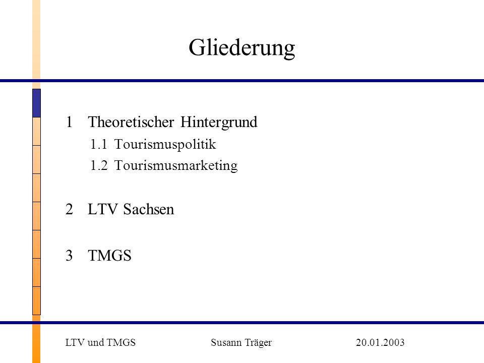 Gliederung 1 Theoretischer Hintergrund 1.1Tourismuspolitik 1.2Tourismusmarketing 2 LTV Sachsen 3 TMGS LTV und TMGS Susann Träger20.01.2003