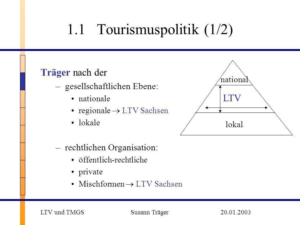 1.1Tourismuspolitik (1/2) Träger nach der –gesellschaftlichen Ebene: nationale regionale LTV Sachsen lokale –rechtlichen Organisation: öffentlich-rech