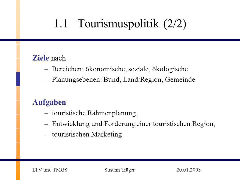 1.1Tourismuspolitik (2/2) Ziele nach –Bereichen: ökonomische, soziale, ökologische –Planungsebenen: Bund, Land/Region, Gemeinde Aufgaben –touristische