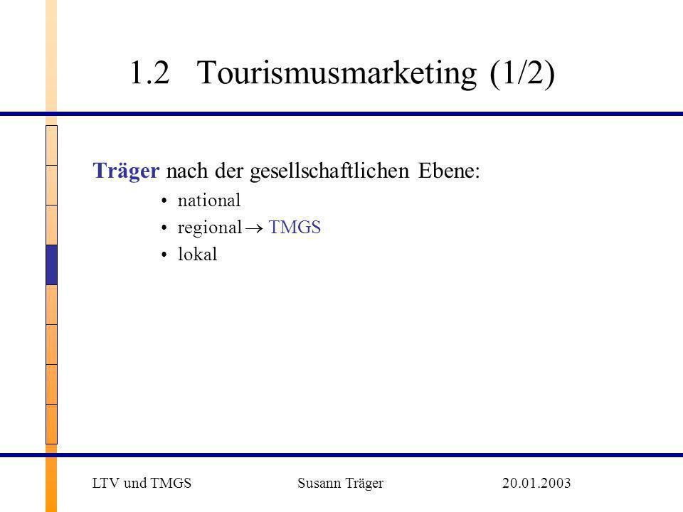 1.2Tourismusmarketing (1/2) Träger nach der gesellschaftlichen Ebene: national regional TMGS lokal LTV und TMGS Susann Träger20.01.2003