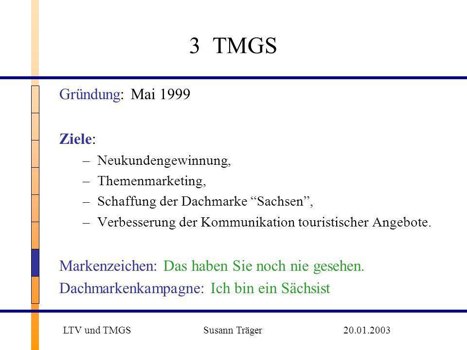 3 TMGS Gründung: Mai 1999 Ziele: –Neukundengewinnung, –Themenmarketing, –Schaffung der Dachmarke Sachsen, –Verbesserung der Kommunikation touristische