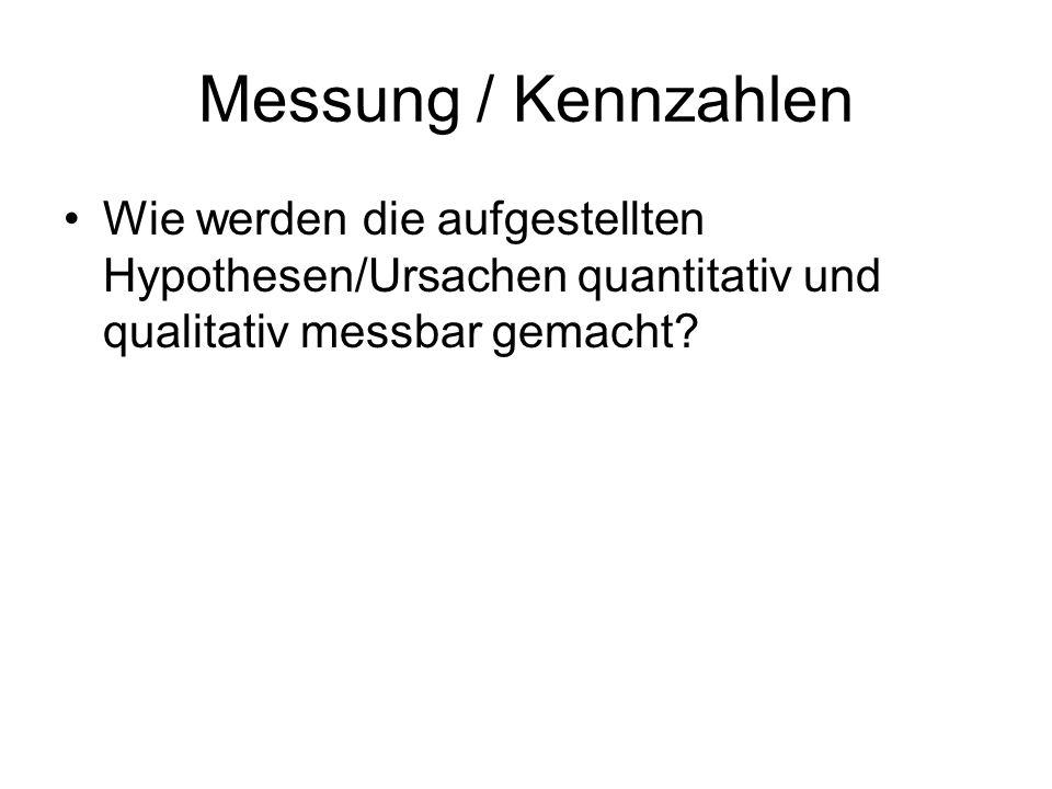 Messung / Kennzahlen Wie werden die aufgestellten Hypothesen/Ursachen quantitativ und qualitativ messbar gemacht