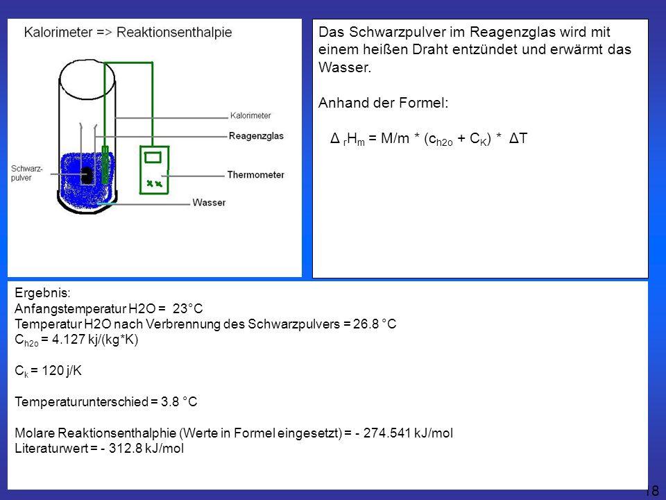 18 Das Schwarzpulver im Reagenzglas wird mit einem heißen Draht entzündet und erwärmt das Wasser. Anhand der Formel: Δ r H m = M/m * (c h2o + C K ) *