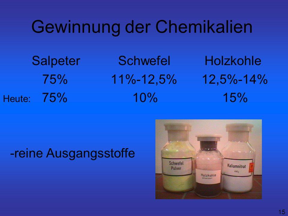 15 Gewinnung der Chemikalien SalpeterSchwefelHolzkohle 75% 11%-12,5% 12,5%-14% Heute: 75% 10% 15% -reine Ausgangsstoffe