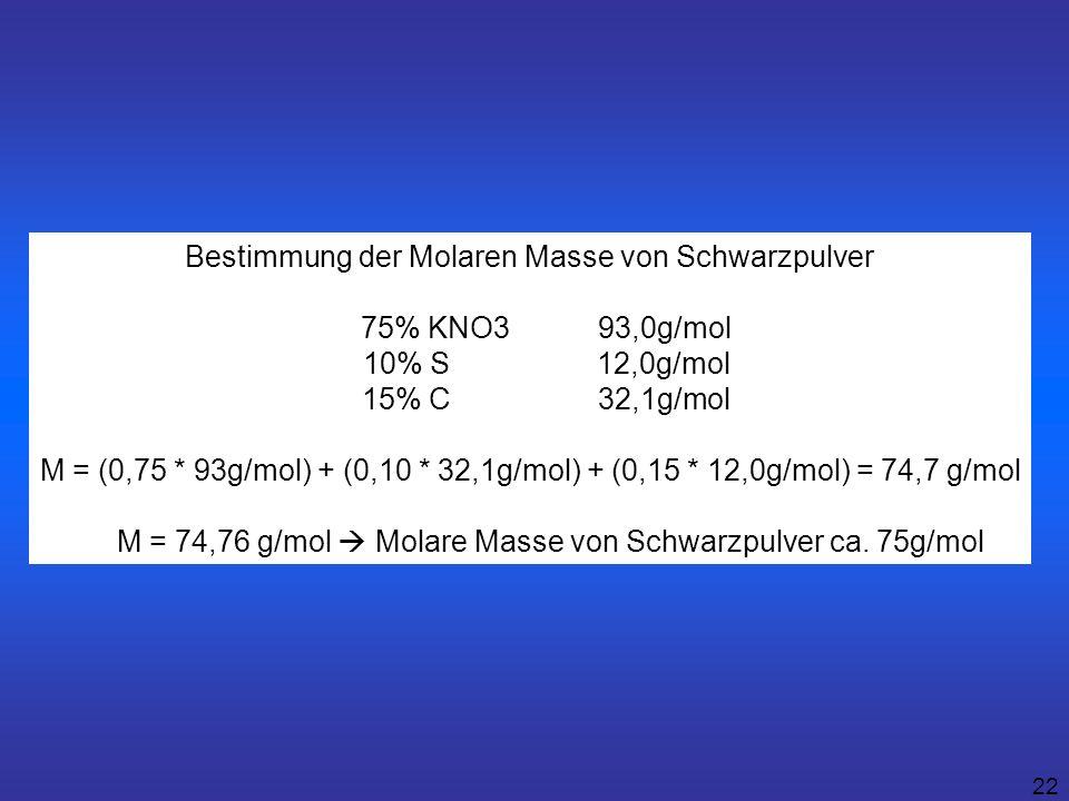 22 Bestimmung der Molaren Masse von Schwarzpulver 75% KNO3 93,0g/mol 10% S 12,0g/mol 15% C 32,1g/mol M = (0,75 * 93g/mol) + (0,10 * 32,1g/mol) + (0,15