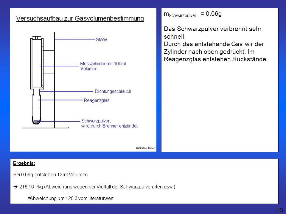 23 m Schwarzpulver = 0,06g Das Schwarzpulver verbrennt sehr schnell. Durch das entstehende Gas wir der Zylinder nach oben gedrückt. Im Reagenzglas ent