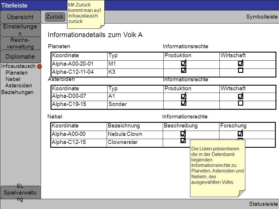 Titelleiste Statusleiste Symbolleiste Informationsdetails zum Volk A Zurück Mit Zurück kommt man auf Infoaustausch zurück KoordinateTypProduktionWirts