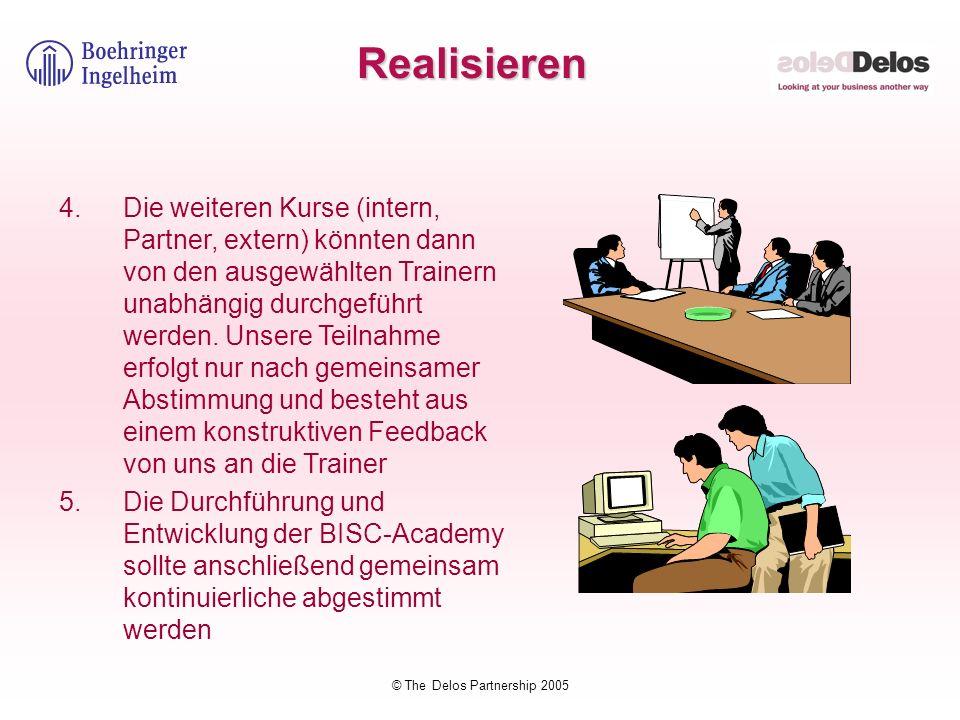 © The Delos Partnership 2005 Realisieren 4.Die weiteren Kurse (intern, Partner, extern) könnten dann von den ausgewählten Trainern unabhängig durchgef