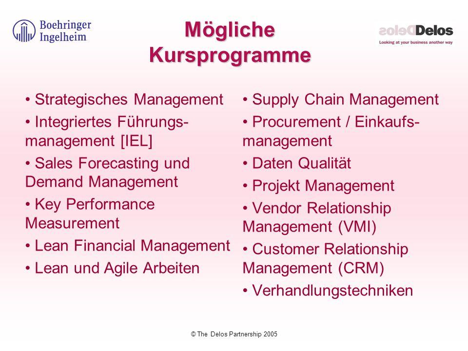 © The Delos Partnership 2005 Mögliche Kursprogramme Strategisches Management Integriertes Führungs- management [IEL] Sales Forecasting und Demand Mana