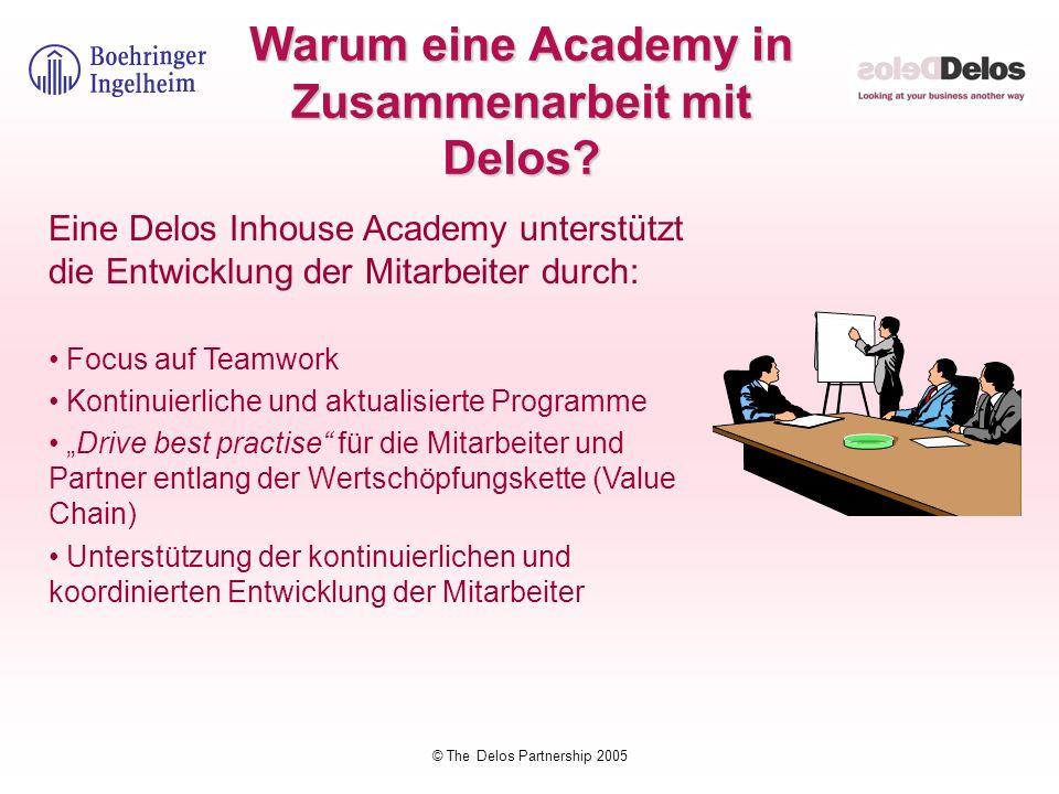 © The Delos Partnership 2005 Warum eine Academy in Zusammenarbeit mit Delos? Eine Delos Inhouse Academy unterstützt die Entwicklung der Mitarbeiter du