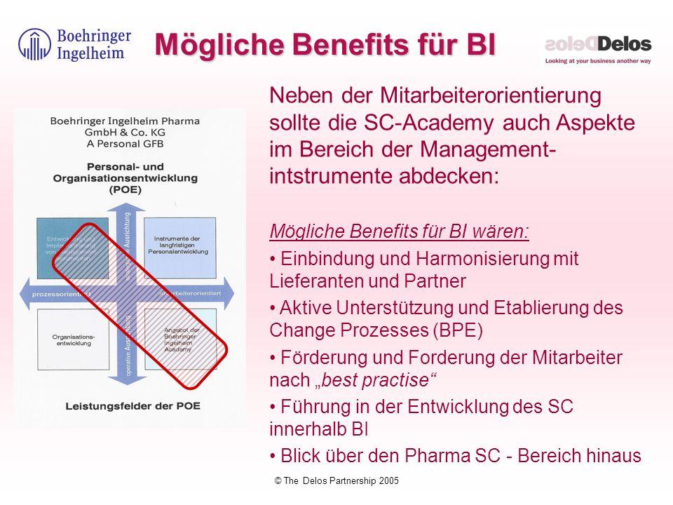 © The Delos Partnership 2005 Mögliche Benefits für BI Neben der Mitarbeiterorientierung sollte die SC-Academy auch Aspekte im Bereich der Management-