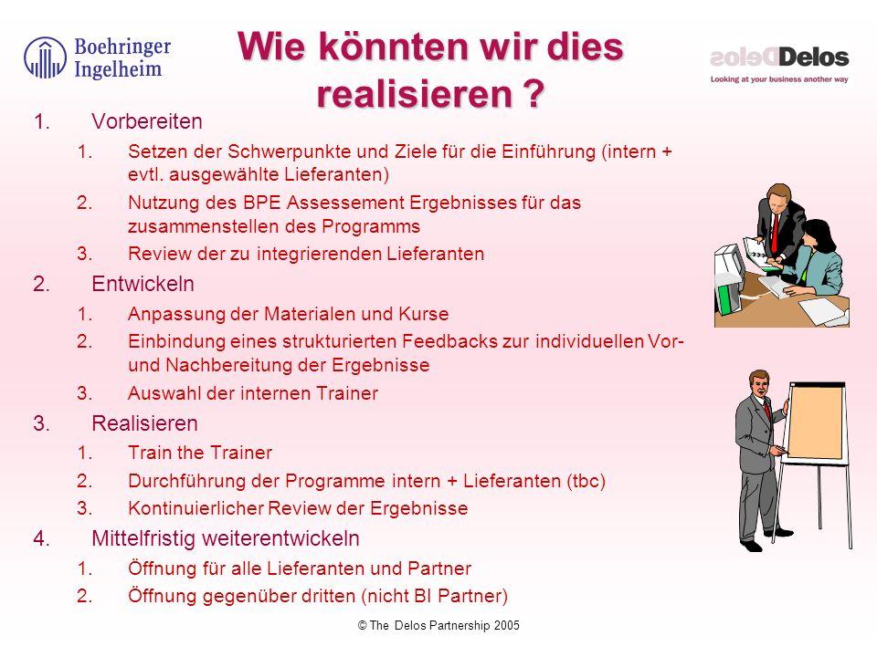 © The Delos Partnership 2005 Wie könnten wir dies realisieren ? 1.Vorbereiten 1.Setzen der Schwerpunkte und Ziele für die Einführung (intern + evtl. a