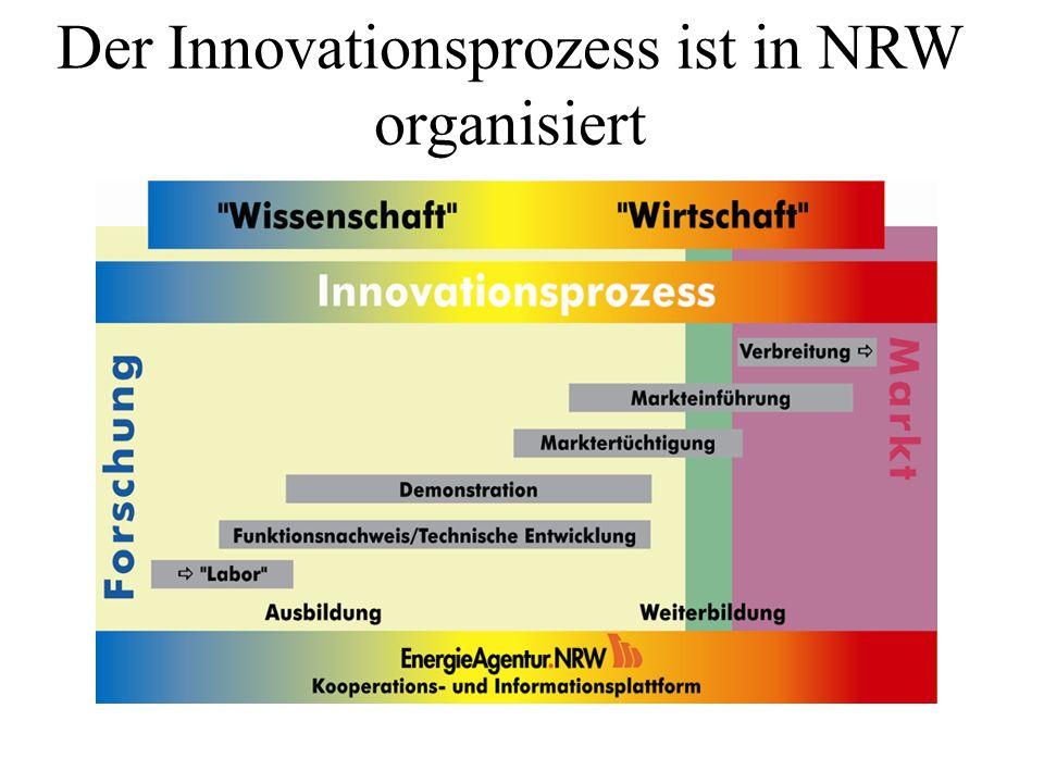 Der Innovationsprozess ist in NRW organisiert