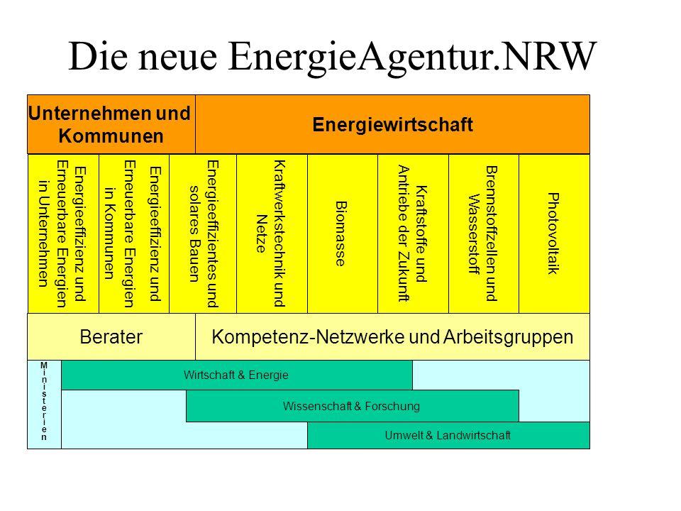 MinisterienMinisterien Wirtschaft & Energie Wissenschaft & Forschung Umwelt & Landwirtschaft Kompetenz-Netzwerke und Arbeitsgruppen Energiewirtschaft