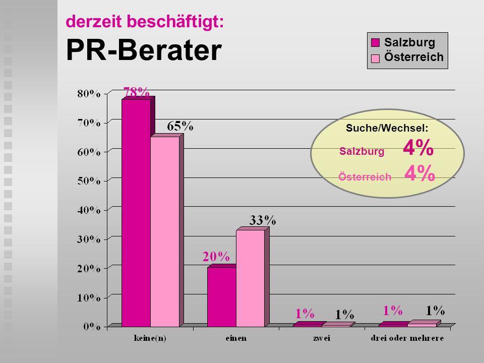 derzeit beschäftigt: PR-Berater Salzburg Österreich Suche/Wechsel: Salzburg 4% Österreich 4%