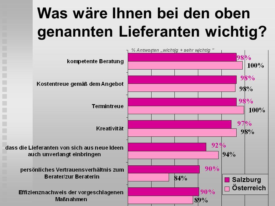 Was wäre Ihnen bei den oben genannten Lieferanten wichtig? % Antworten wichtig + sehr wichtig Salzburg Österreich