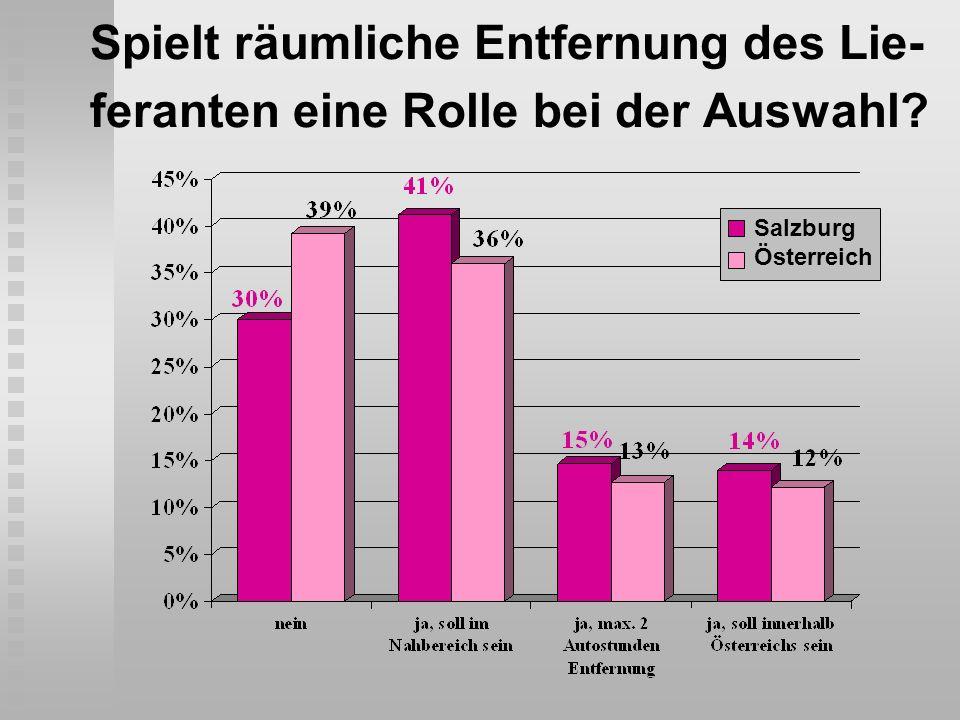 Spielt räumliche Entfernung des Lie- feranten eine Rolle bei der Auswahl? Salzburg Österreich